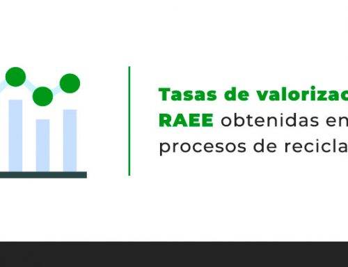 Tasas de valorización RAEE obtenidas en los procesos de reciclaje